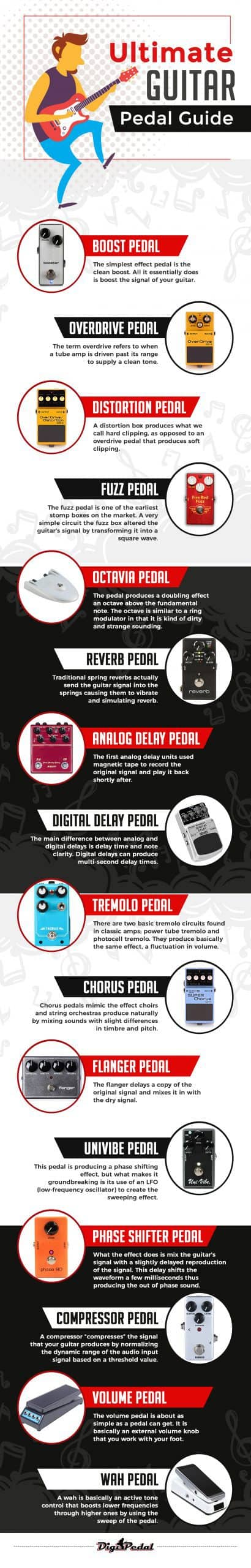 Ultimate-Guitar-Pedal-Guide_2